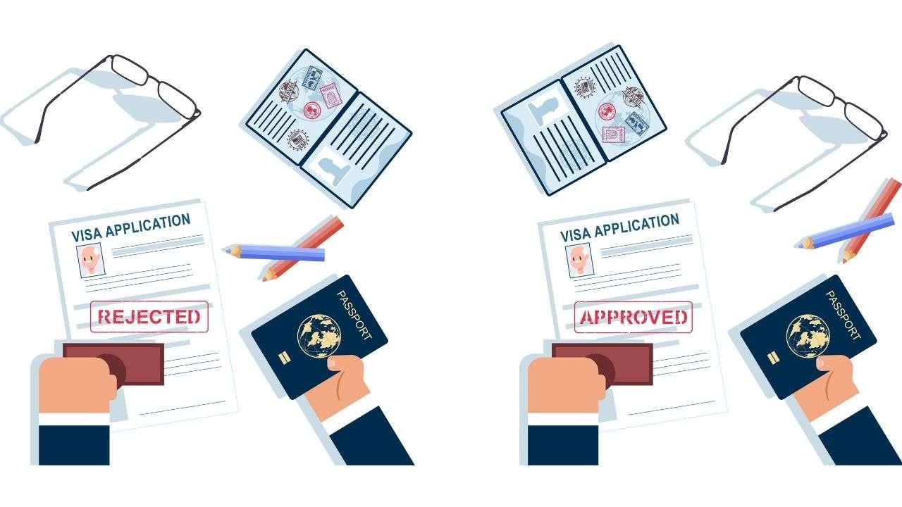 Visa, Work Permit, PIT of Foreigners in Vietnam